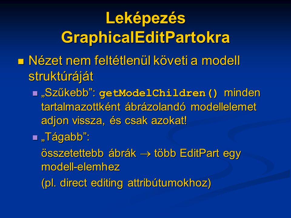 """Leképezés GraphicalEditPartokra Nézet nem feltétlenül követi a modell struktúráját Nézet nem feltétlenül követi a modell struktúráját """"Szűkebb : getModelChildren() minden tartalmazottként ábrázolandó modellelemet adjon vissza, és csak azokat."""