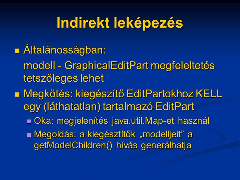 """Indirekt leképezés Általánosságban: Általánosságban: modell - GraphicalEditPart megfeleltetés tetszőleges lehet Megkötés: kiegészítő EditPartokhoz KELL egy (láthatatlan) tartalmazó EditPart Megkötés: kiegészítő EditPartokhoz KELL egy (láthatatlan) tartalmazó EditPart Oka: megjelenítés java.util.Map-et használ Oka: megjelenítés java.util.Map-et használ Megoldás: a kiegésztítők """"modelljeit a getModelChildren() hívás generálhatja Megoldás: a kiegésztítők """"modelljeit a getModelChildren() hívás generálhatja"""