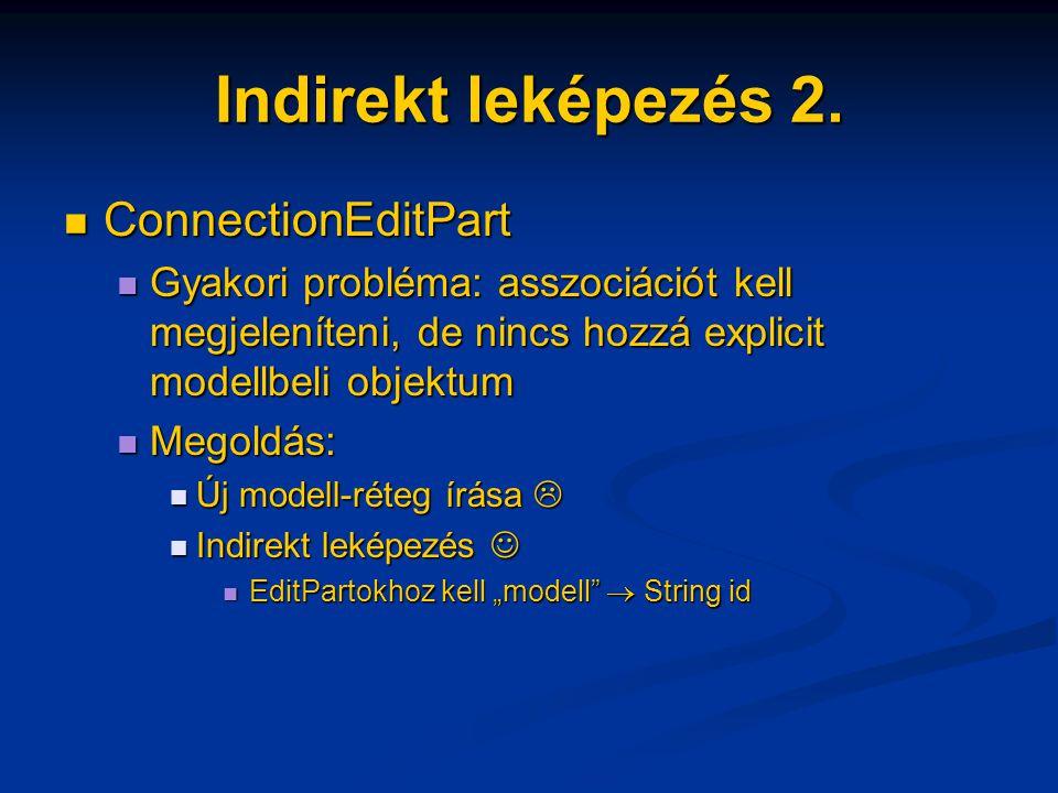 Indirekt leképezés 2. ConnectionEditPart ConnectionEditPart Gyakori probléma: asszociációt kell megjeleníteni, de nincs hozzá explicit modellbeli obje