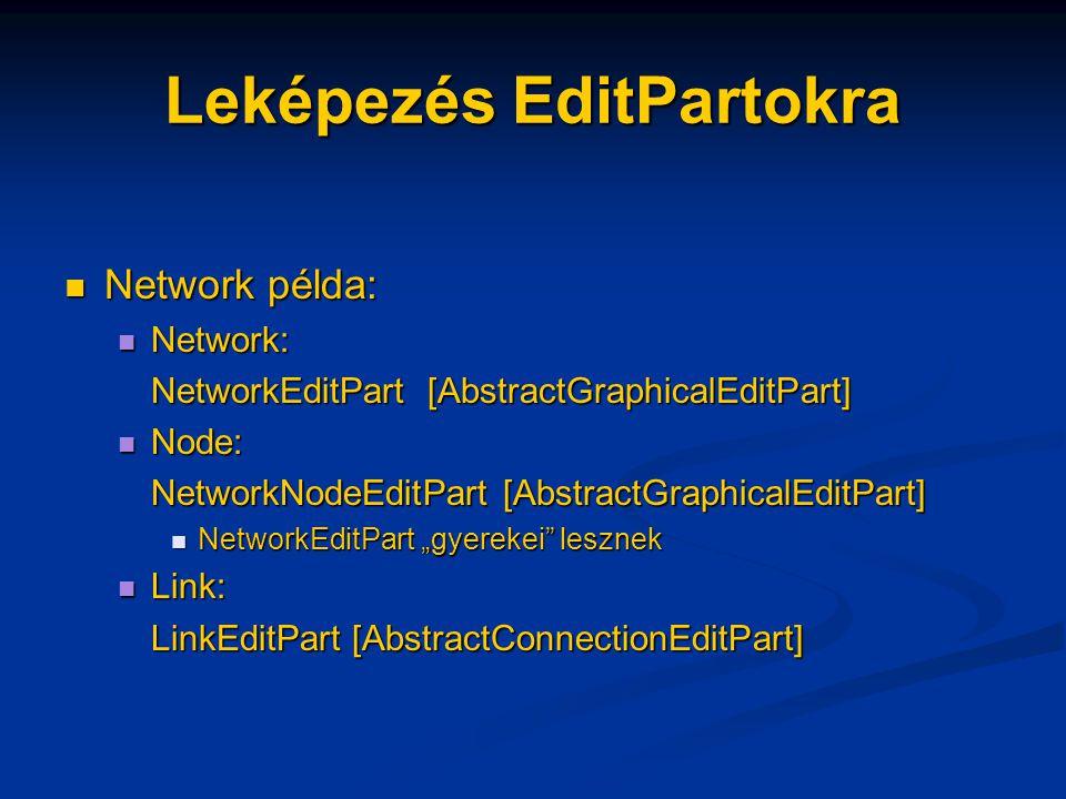 """Leképezés EditPartokra Network példa: Network példa: Network: Network: NetworkEditPart [AbstractGraphicalEditPart] Node: Node: NetworkNodeEditPart [AbstractGraphicalEditPart] NetworkEditPart """"gyerekei lesznek NetworkEditPart """"gyerekei lesznek Link: Link: LinkEditPart [AbstractConnectionEditPart]"""