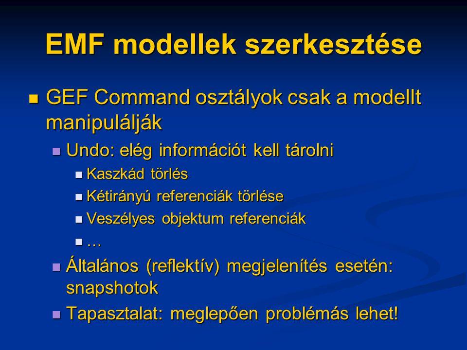 EMF modellek szerkesztése GEF Command osztályok csak a modellt manipulálják GEF Command osztályok csak a modellt manipulálják Undo: elég információt kell tárolni Undo: elég információt kell tárolni Kaszkád törlés Kaszkád törlés Kétirányú referenciák törlése Kétirányú referenciák törlése Veszélyes objektum referenciák Veszélyes objektum referenciák … Általános (reflektív) megjelenítés esetén: snapshotok Általános (reflektív) megjelenítés esetén: snapshotok Tapasztalat: meglepően problémás lehet.