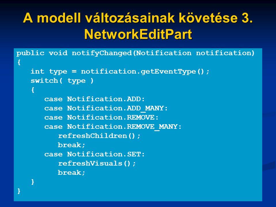 A modell változásainak követése 3. NetworkEditPart public void notifyChanged(Notification notification) { int type = notification.getEventType(); swit