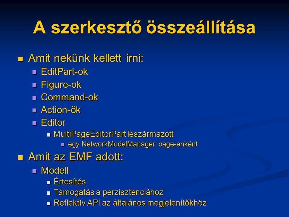 A szerkesztő összeállítása Amit nekünk kellett írni: Amit nekünk kellett írni: EditPart-ok EditPart-ok Figure-ok Figure-ok Command-ok Command-ok Action-ök Action-ök Editor Editor MultiPageEditorPart leszármazott MultiPageEditorPart leszármazott egy NetworkModelManager page-enként egy NetworkModelManager page-enként Amit az EMF adott: Amit az EMF adott: Modell Modell Értesítés Értesítés Támogatás a perzisztenciához Támogatás a perzisztenciához Reflektív API az általános megjelenítőkhöz Reflektív API az általános megjelenítőkhöz