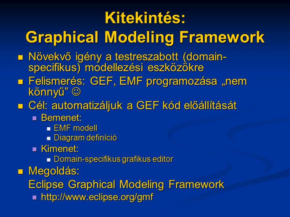 """Kitekintés: Graphical Modeling Framework Növekvő igény a testreszabott (domain- specifikus) modellezési eszközökre Növekvő igény a testreszabott (domain- specifikus) modellezési eszközökre Felismerés: GEF, EMF programozása """"nem könnyű Felismerés: GEF, EMF programozása """"nem könnyű Cél: automatizáljuk a GEF kód előállítását Cél: automatizáljuk a GEF kód előállítását Bemenet: Bemenet: EMF modell EMF modell Diagram definíció Diagram definíció Kimenet: Kimenet: Domain-specifikus grafikus editor Domain-specifikus grafikus editor Megoldás: Megoldás: Eclipse Graphical Modeling Framework http://www.eclipse.org/gmf http://www.eclipse.org/gmf"""