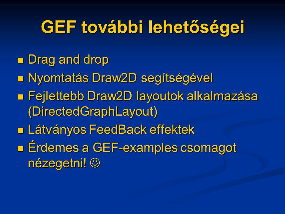 GEF további lehetőségei Drag and drop Drag and drop Nyomtatás Draw2D segítségével Nyomtatás Draw2D segítségével Fejlettebb Draw2D layoutok alkalmazása (DirectedGraphLayout) Fejlettebb Draw2D layoutok alkalmazása (DirectedGraphLayout) Látványos FeedBack effektek Látványos FeedBack effektek Érdemes a GEF-examples csomagot nézegetni.