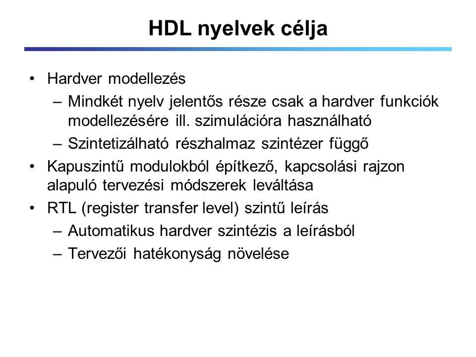 HDL nyelvek célja Hardver modellezés –Mindkét nyelv jelentős része csak a hardver funkciók modellezésére ill.