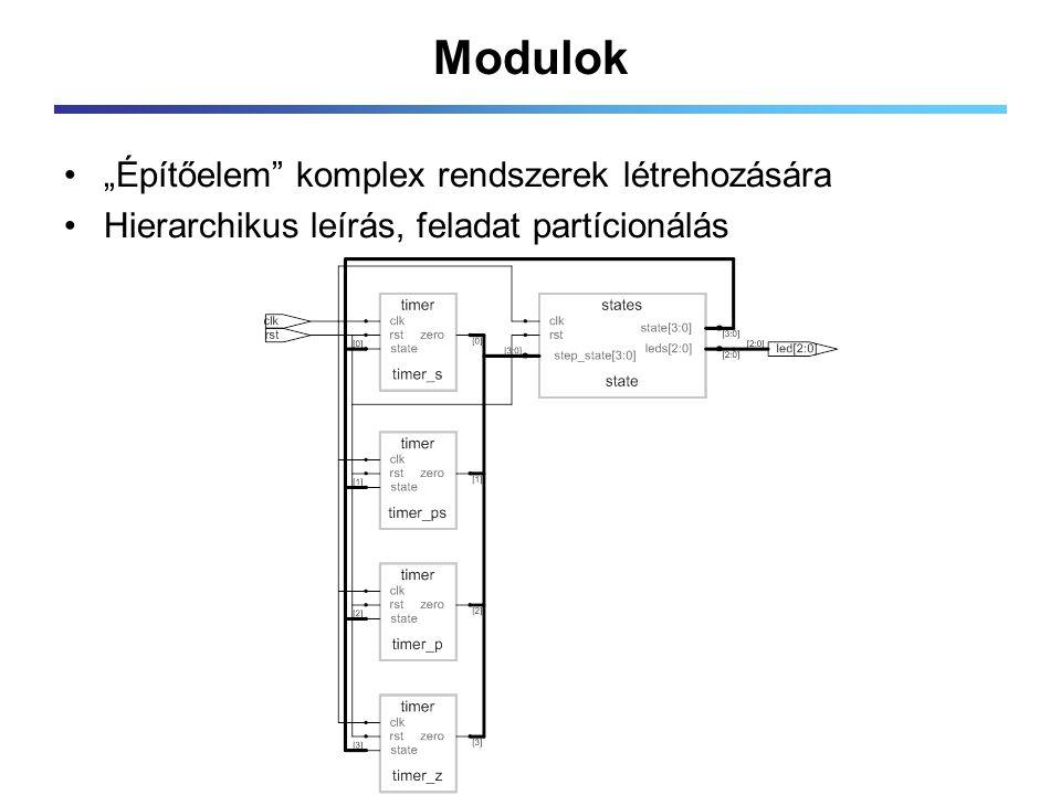"""Modulok """"Építőelem komplex rendszerek létrehozására Hierarchikus leírás, feladat partícionálás"""