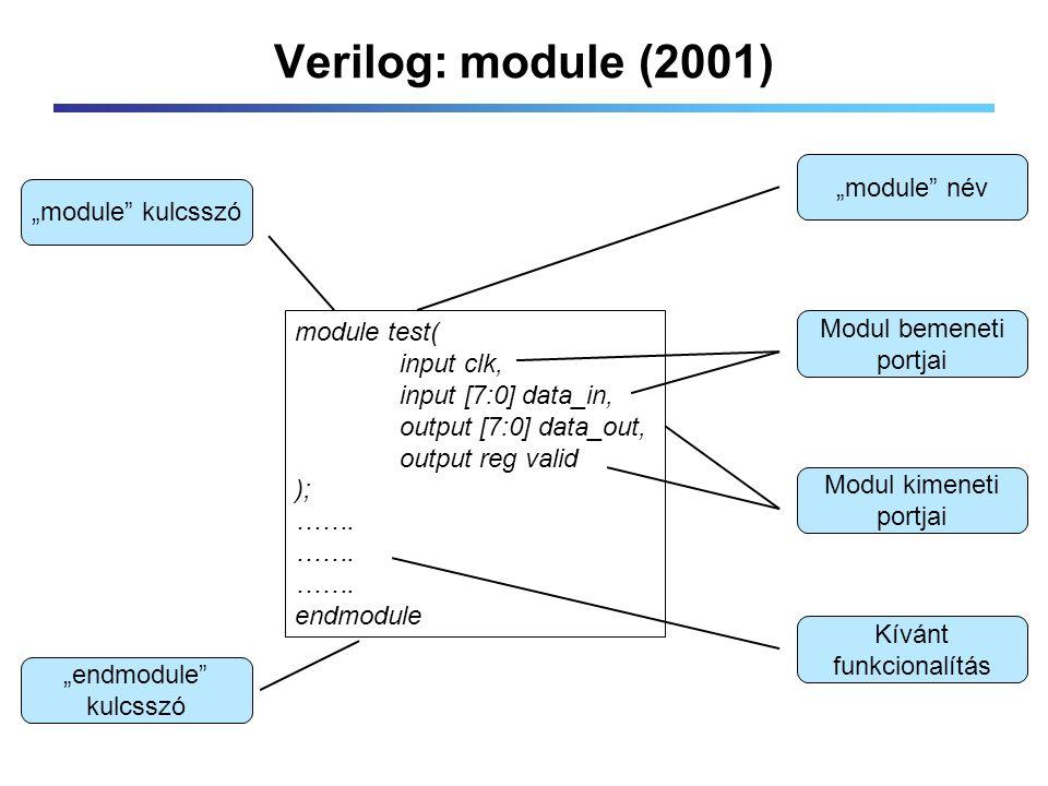 "Verilog: module (2001) ""module kulcsszó ""module név Modul bemeneti portjai Modul kimeneti portjai ""endmodule kulcsszó Kívánt funkcionalítás module test( input clk, input [7:0] data_in, output [7:0] data_out, output reg valid ); ……."