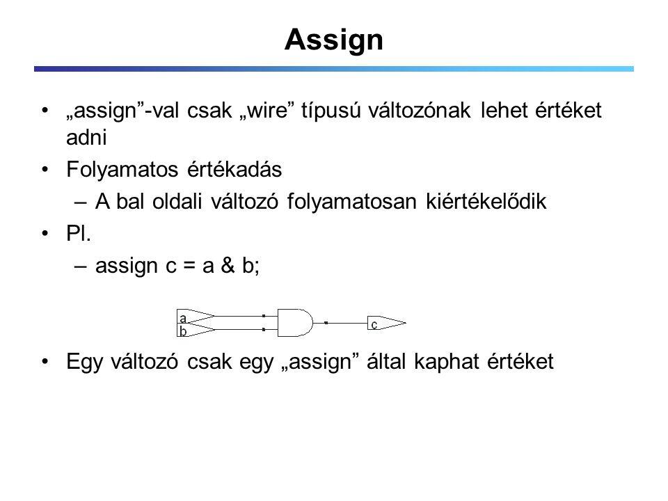 """Assign """"assign -val csak """"wire típusú változónak lehet értéket adni Folyamatos értékadás –A bal oldali változó folyamatosan kiértékelődik Pl."""