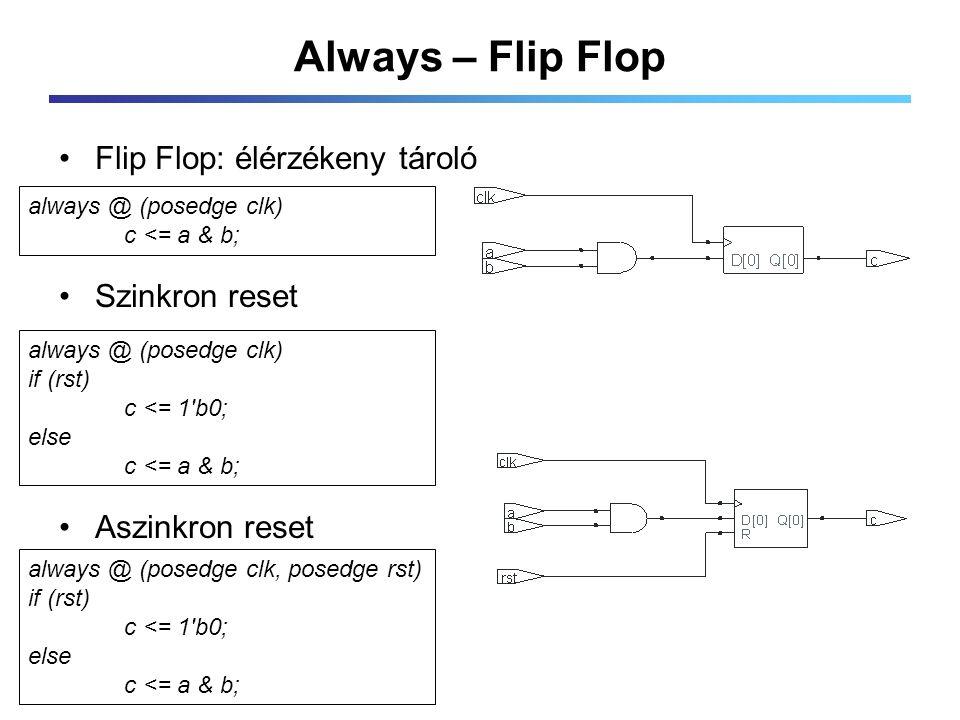 Always – Flip Flop Flip Flop: élérzékeny tároló Szinkron reset Aszinkron reset always @ (posedge clk) if (rst) c <= 1 b0; else c <= a & b; always @ (posedge clk) c <= a & b; always @ (posedge clk, posedge rst) if (rst) c <= 1 b0; else c <= a & b;