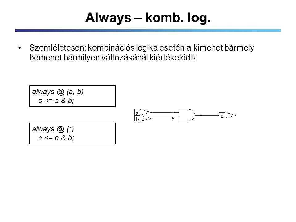 Always – komb.log.