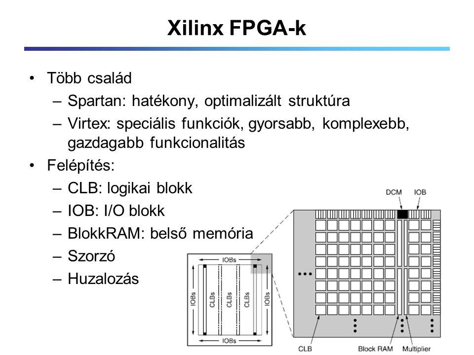 Xilinx FPGA-k Több család –Spartan: hatékony, optimalizált struktúra –Virtex: speciális funkciók, gyorsabb, komplexebb, gazdagabb funkcionalitás Felépítés: –CLB: logikai blokk –IOB: I/O blokk –BlokkRAM: belső memória –Szorzó –Huzalozás