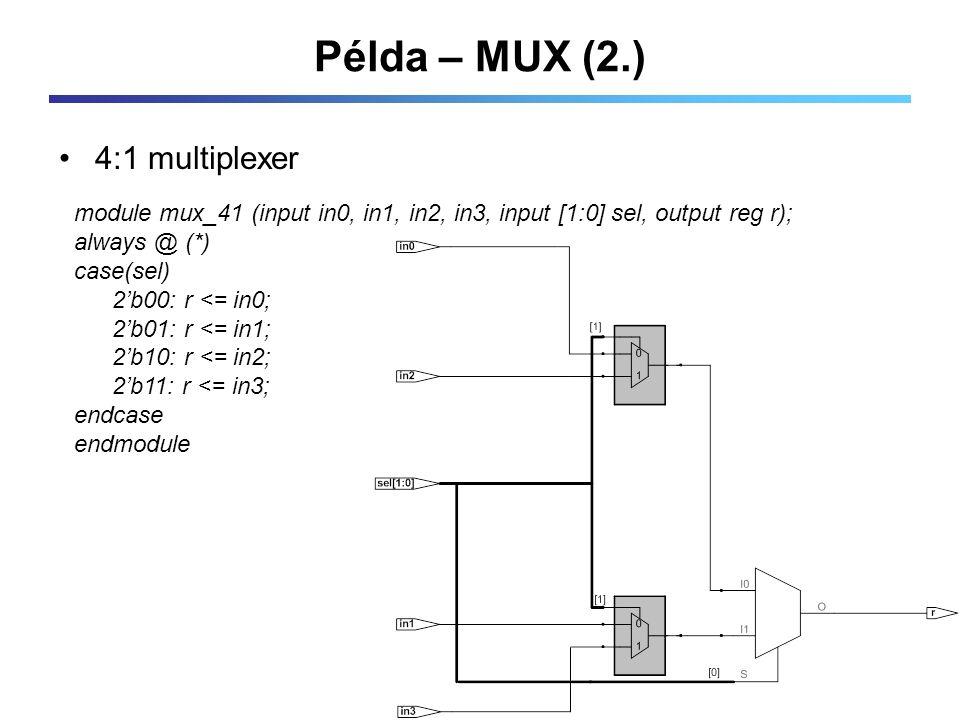 Példa – MUX (2.) 4:1 multiplexer module mux_41 (input in0, in1, in2, in3, input [1:0] sel, output reg r); always @ (*) case(sel) 2'b00: r <= in0; 2'b01: r <= in1; 2'b10: r <= in2; 2'b11: r <= in3; endcase endmodule