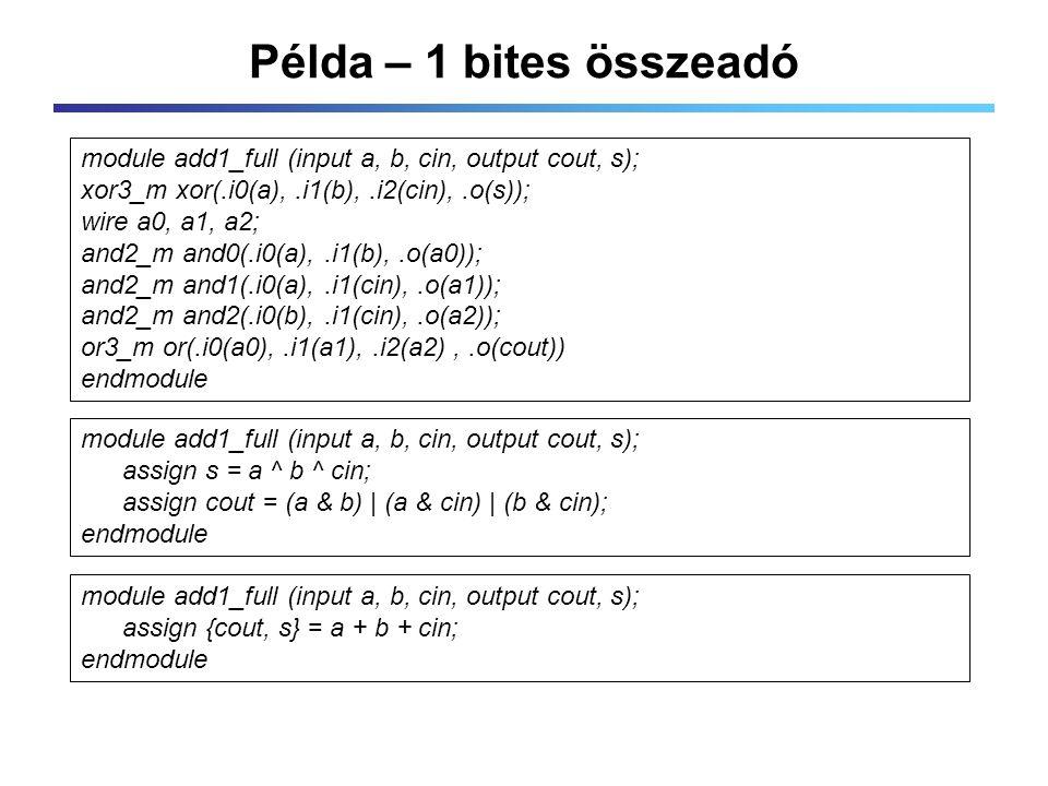 Példa – 1 bites összeadó module add1_full (input a, b, cin, output cout, s); xor3_m xor(.i0(a),.i1(b),.i2(cin),.o(s)); wire a0, a1, a2; and2_m and0(.i0(a),.i1(b),.o(a0)); and2_m and1(.i0(a),.i1(cin),.o(a1)); and2_m and2(.i0(b),.i1(cin),.o(a2)); or3_m or(.i0(a0),.i1(a1),.i2(a2),.o(cout)) endmodule module add1_full (input a, b, cin, output cout, s); assign s = a ^ b ^ cin; assign cout = (a & b)   (a & cin)   (b & cin); endmodule module add1_full (input a, b, cin, output cout, s); assign {cout, s} = a + b + cin; endmodule