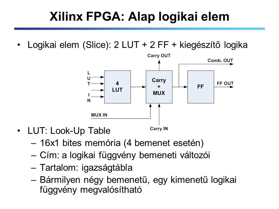 Xilinx FPGA: Alap logikai elem Logikai elem (Slice): 2 LUT + 2 FF + kiegészítő logika LUT: Look-Up Table –16x1 bites memória (4 bemenet esetén) –Cím: a logikai függvény bemeneti változói –Tartalom: igazságtábla –Bármilyen négy bemenetű, egy kimenetű logikai függvény megvalósítható
