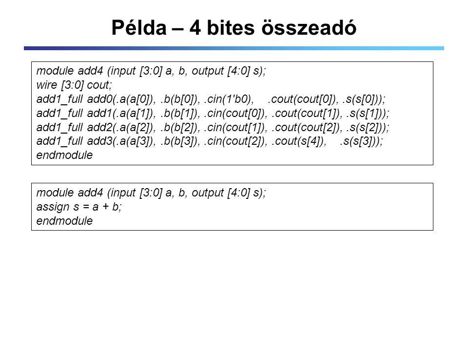 Példa – 4 bites összeadó module add4 (input [3:0] a, b, output [4:0] s); wire [3:0] cout; add1_full add0(.a(a[0]),.b(b[0]),.cin(1 b0),.cout(cout[0]),.s(s[0])); add1_full add1(.a(a[1]),.b(b[1]),.cin(cout[0]),.cout(cout[1]),.s(s[1])); add1_full add2(.a(a[2]),.b(b[2]),.cin(cout[1]),.cout(cout[2]),.s(s[2])); add1_full add3(.a(a[3]),.b(b[3]),.cin(cout[2]),.cout(s[4]),.s(s[3])); endmodule module add4 (input [3:0] a, b, output [4:0] s); assign s = a + b; endmodule