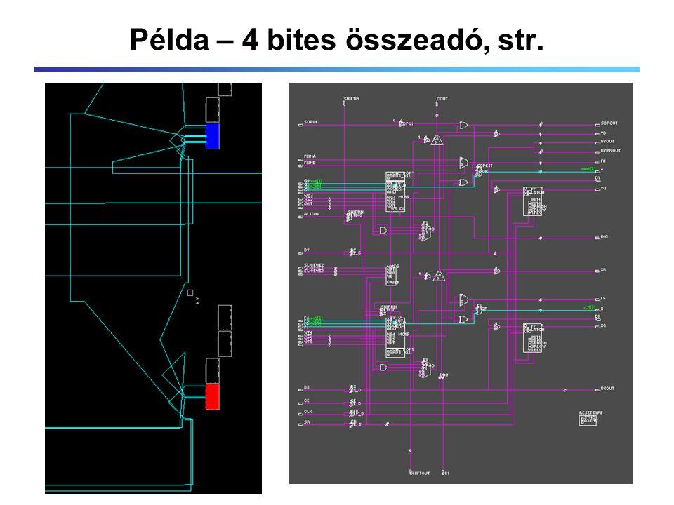 Példa – 4 bites összeadó, str.