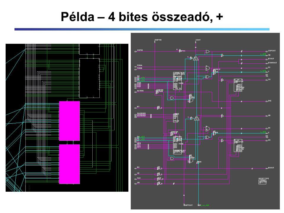 Példa – 4 bites összeadó, +