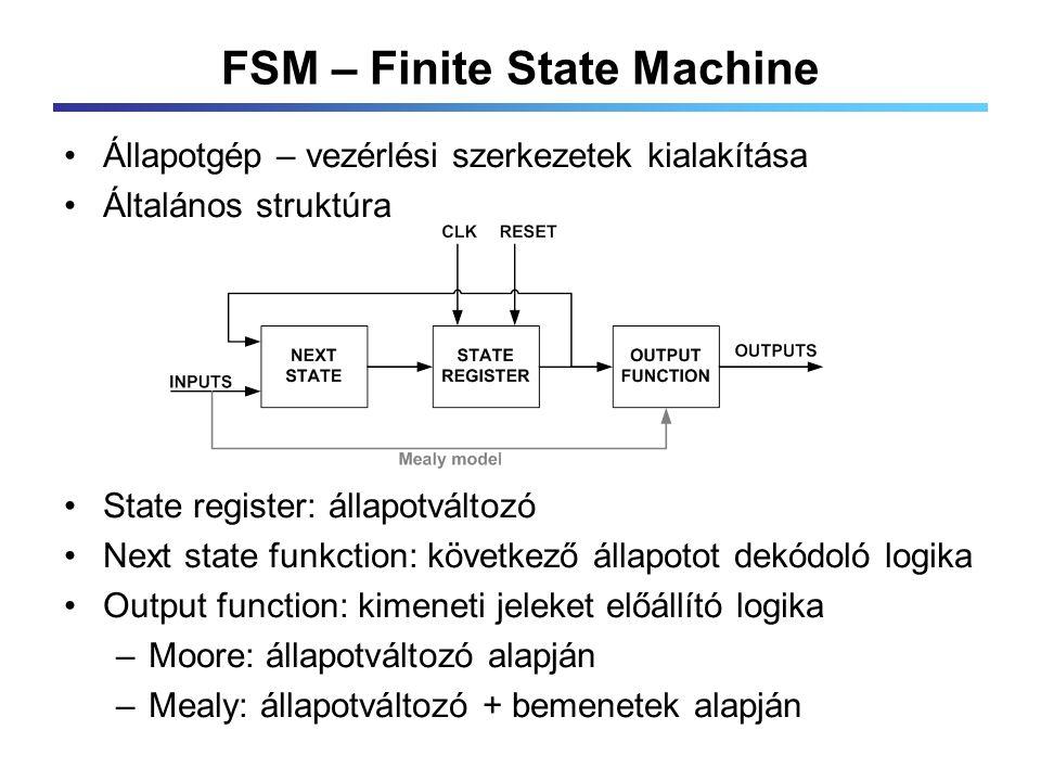 FSM – Finite State Machine Állapotgép – vezérlési szerkezetek kialakítása Általános struktúra State register: állapotváltozó Next state funkction: következő állapotot dekódoló logika Output function: kimeneti jeleket előállító logika –Moore: állapotváltozó alapján –Mealy: állapotváltozó + bemenetek alapján