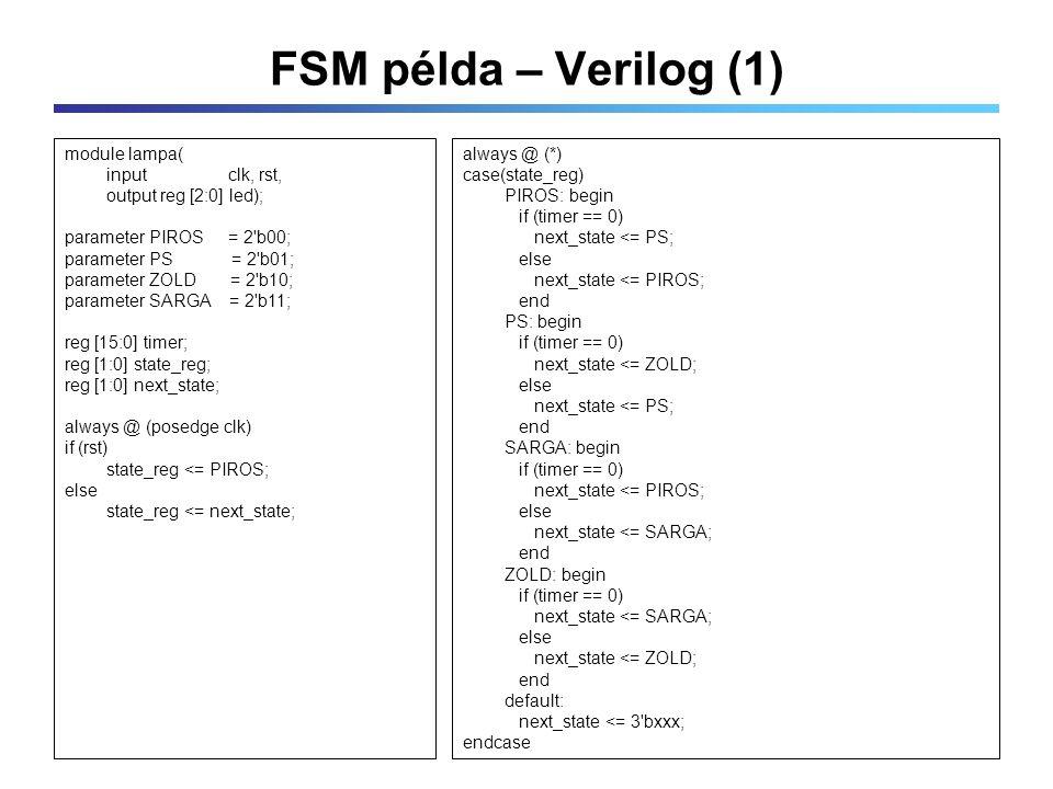 FSM példa – Verilog (1) module lampa( input clk, rst, output reg [2:0] led); parameter PIROS = 2 b00; parameter PS = 2 b01; parameter ZOLD = 2 b10; parameter SARGA = 2 b11; reg [15:0] timer; reg [1:0] state_reg; reg [1:0] next_state; always @ (posedge clk) if (rst) state_reg <= PIROS; else state_reg <= next_state; always @ (*) case(state_reg) PIROS: begin if (timer == 0) next_state <= PS; else next_state <= PIROS; end PS: begin if (timer == 0) next_state <= ZOLD; else next_state <= PS; end SARGA: begin if (timer == 0) next_state <= PIROS; else next_state <= SARGA; end ZOLD: begin if (timer == 0) next_state <= SARGA; else next_state <= ZOLD; end default: next_state <= 3 bxxx; endcase