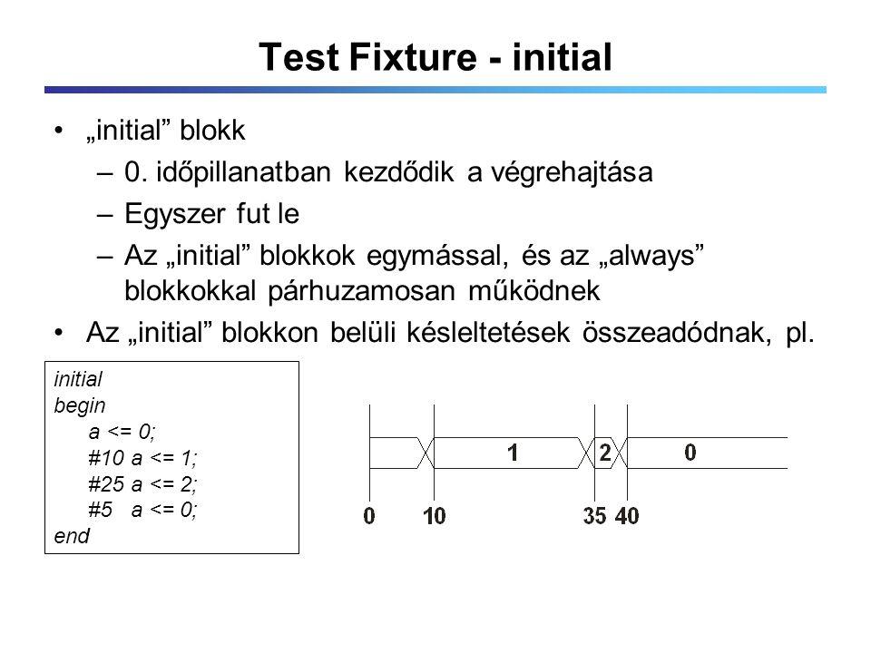 "Test Fixture - initial ""initial blokk –0."