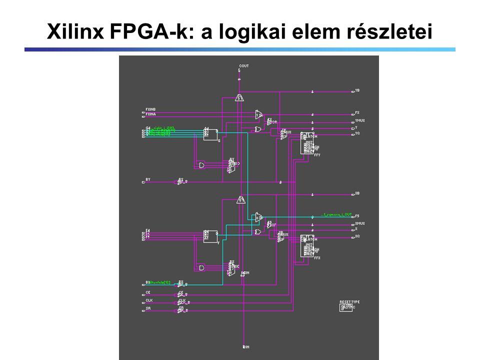 Xilinx FPGA-k: a logikai elem részletei