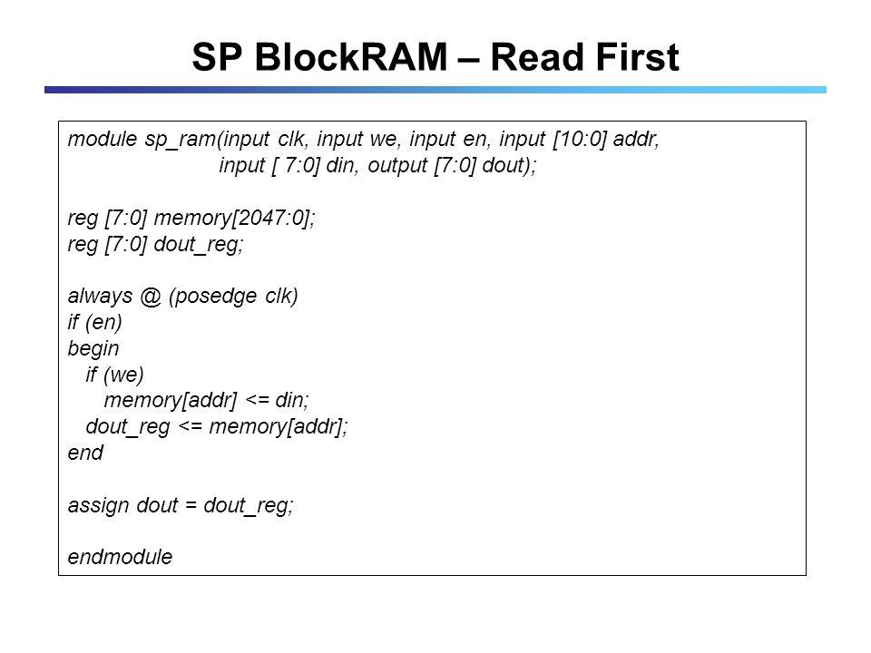 SP BlockRAM – Read First module sp_ram(input clk, input we, input en, input [10:0] addr, input [ 7:0] din, output [7:0] dout); reg [7:0] memory[2047:0]; reg [7:0] dout_reg; always @ (posedge clk) if (en) begin if (we) memory[addr] <= din; dout_reg <= memory[addr]; end assign dout = dout_reg; endmodule