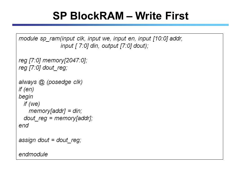SP BlockRAM – Write First module sp_ram(input clk, input we, input en, input [10:0] addr, input [ 7:0] din, output [7:0] dout); reg [7:0] memory[2047:0]; reg [7:0] dout_reg; always @ (posedge clk) if (en) begin if (we) memory[addr] = din; dout_reg = memory[addr]; end assign dout = dout_reg; endmodule