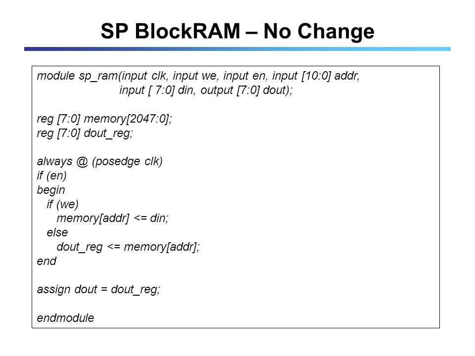 SP BlockRAM – No Change module sp_ram(input clk, input we, input en, input [10:0] addr, input [ 7:0] din, output [7:0] dout); reg [7:0] memory[2047:0]; reg [7:0] dout_reg; always @ (posedge clk) if (en) begin if (we) memory[addr] <= din; else dout_reg <= memory[addr]; end assign dout = dout_reg; endmodule