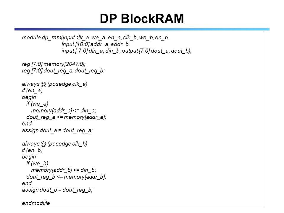 DP BlockRAM module dp_ram(input clk_a, we_a, en_a, clk_b, we_b, en_b, input [10:0] addr_a, addr_b, input [ 7:0] din_a, din_b, output [7:0] dout_a, dout_b); reg [7:0] memory[2047:0]; reg [7:0] dout_reg_a, dout_reg_b; always @ (posedge clk_a) if (en_a) begin if (we_a) memory[addr_a] <= din_a; dout_reg_a <= memory[addr_a]; end assign dout_a = dout_reg_a; always @ (posedge clk_b) if (en_b) begin if (we_b) memory[addr_b] <= din_b; dout_reg_b <= memory[addr_b]; end assign dout_b = dout_reg_b; endmodule