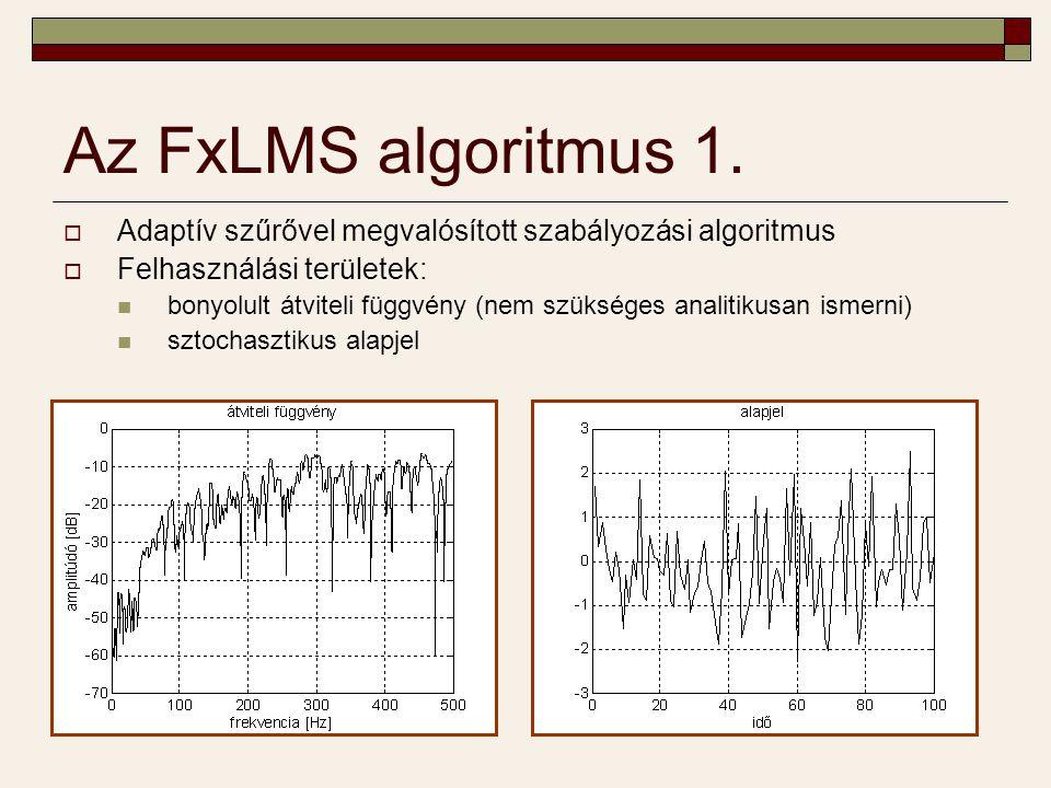 Az FxLMS algoritmus 1.