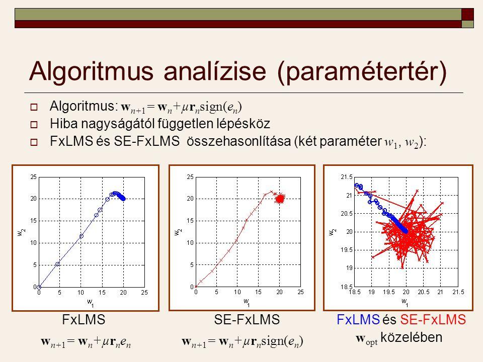 Algoritmus analízise (paramétertér)  Algoritmus: w n+1 = w n +µr n sign(e n )  Hiba nagyságától független lépésköz  FxLMS és SE-FxLMS összehasonlítása (két paraméter w 1, w 2 ): FxLMSSE-FxLMS FxLMS és SE-FxLMS w opt közelében w n+1 = w n +µr n e n w n+1 = w n +µr n sign(e n )