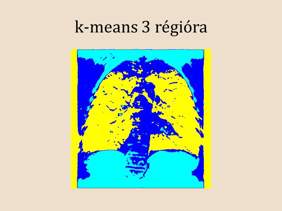 k-means 3 régióra