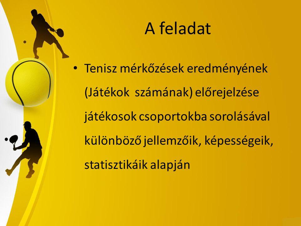 A feladat Tenisz mérkőzések eredményének (Játékok számának) előrejelzése játékosok csoportokba sorolásával különböző jellemzőik, képességeik, statisztikáik alapján