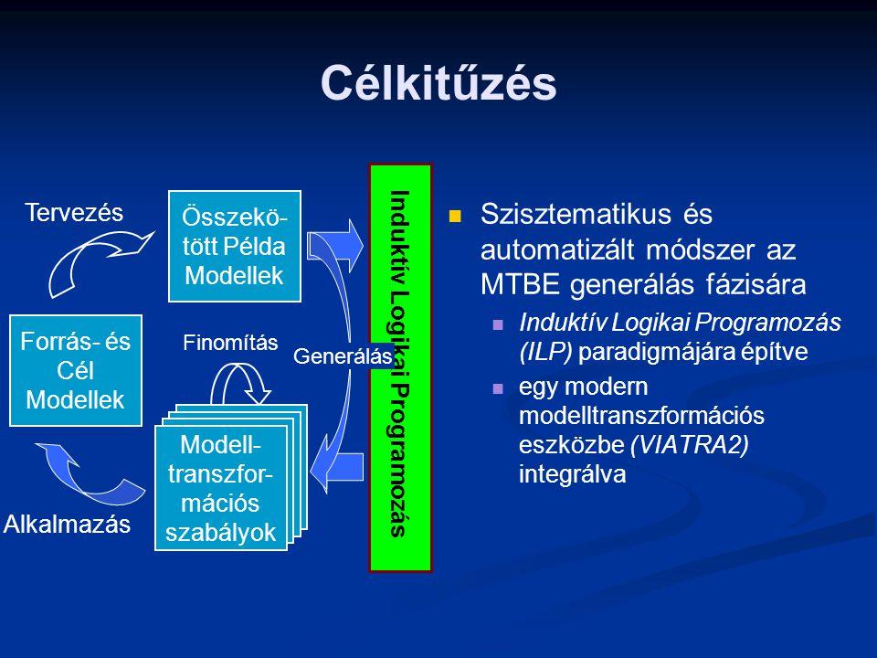 Célkitűzés Szisztematikus és automatizált módszer az MTBE generálás fázisára Induktív Logikai Programozás (ILP) paradigmájára építve egy modern modell