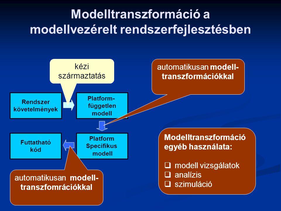 Modelltranszformáció a modellvezérelt rendszerfejlesztésben Rendszer követelmények Platform- független modell Platform Specifikus modell Futtatható kó