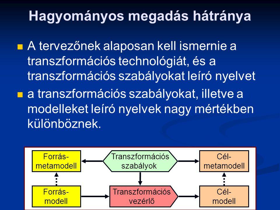 Hagyományos megadás hátránya A tervezőnek alaposan kell ismernie a transzformációs technológiát, és a transzformációs szabályokat leíró nyelvet a tran