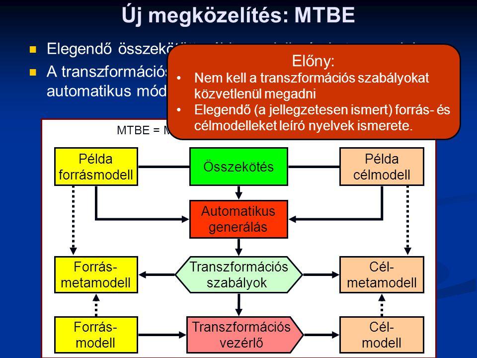 Új megközelítés: MTBE Elegendő összekötött példa modell-párokat megadni A transzformációs szabályok a példamodellekből már automatikus módon generálód