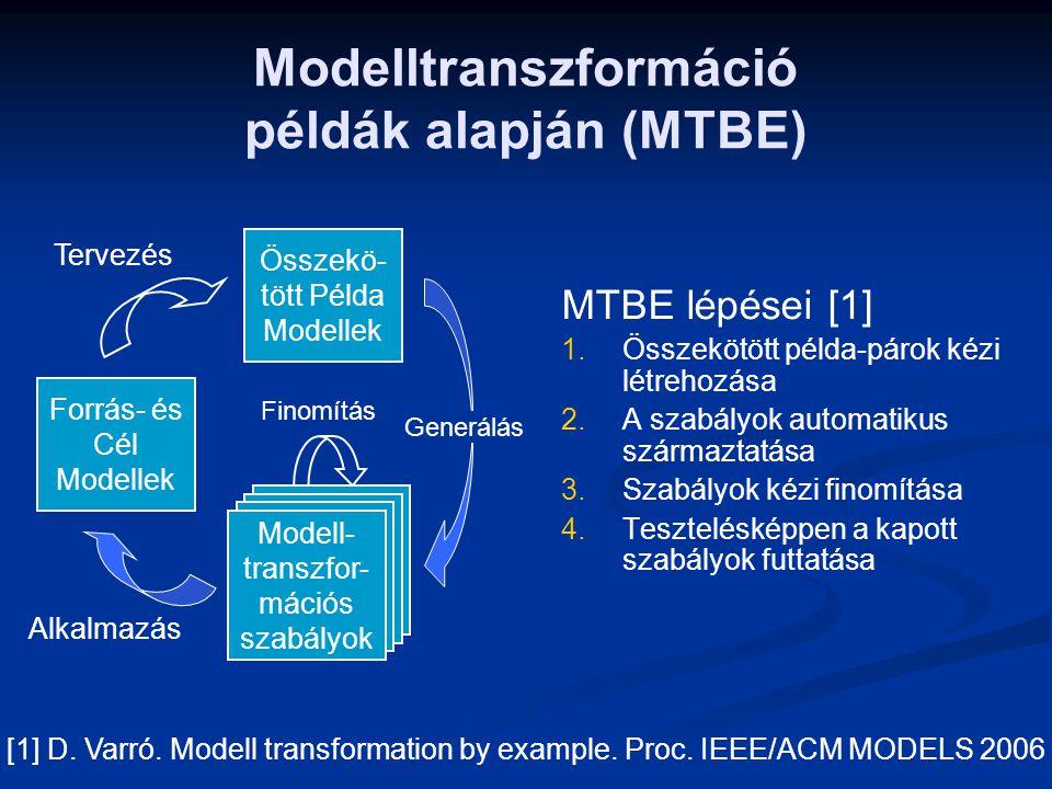 Modelltranszformáció példák alapján (MTBE) MTBE lépései [1] 1.Összekötött példa-párok kézi létrehozása 2.A szabályok automatikus származtatása 3.Szabá