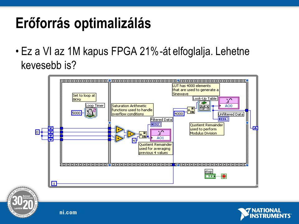 Erőforrás optimalizálás Ez a VI az 1M kapus FPGA 21%-át elfoglalja. Lehetne kevesebb is?
