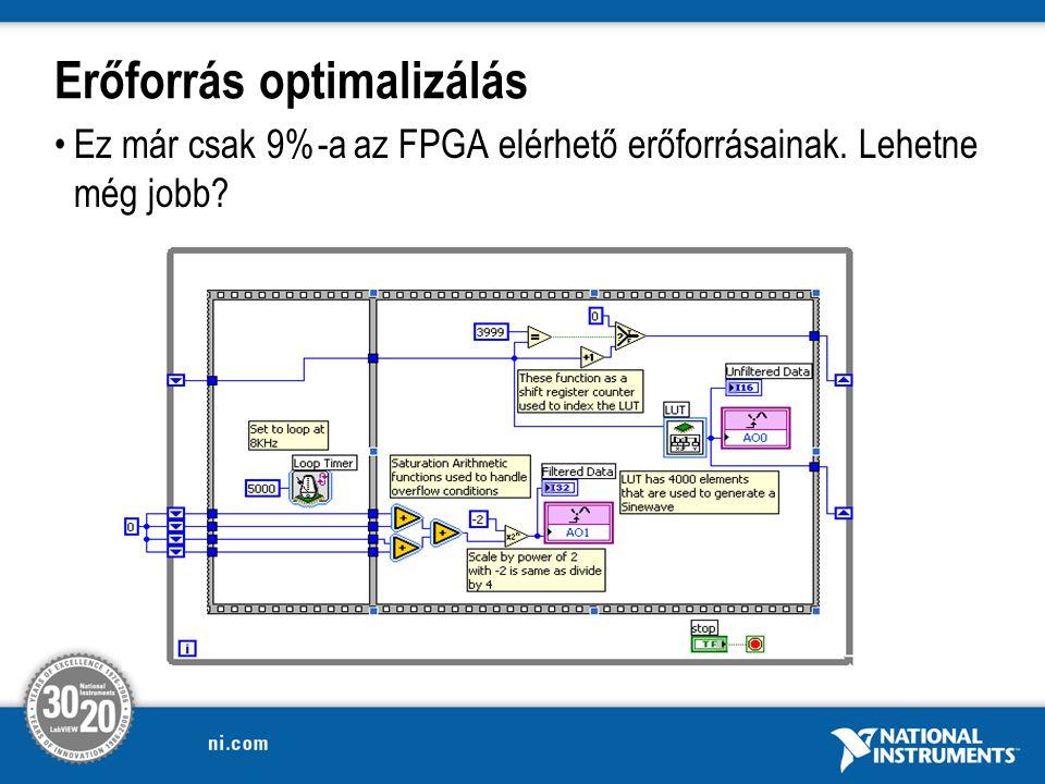 Erőforrás optimalizálás Ez már csak 9%-a az FPGA elérhető erőforrásainak. Lehetne még jobb?