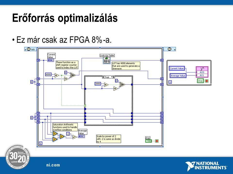 Erőforrás optimalizálás Ez már csak az FPGA 8%-a.
