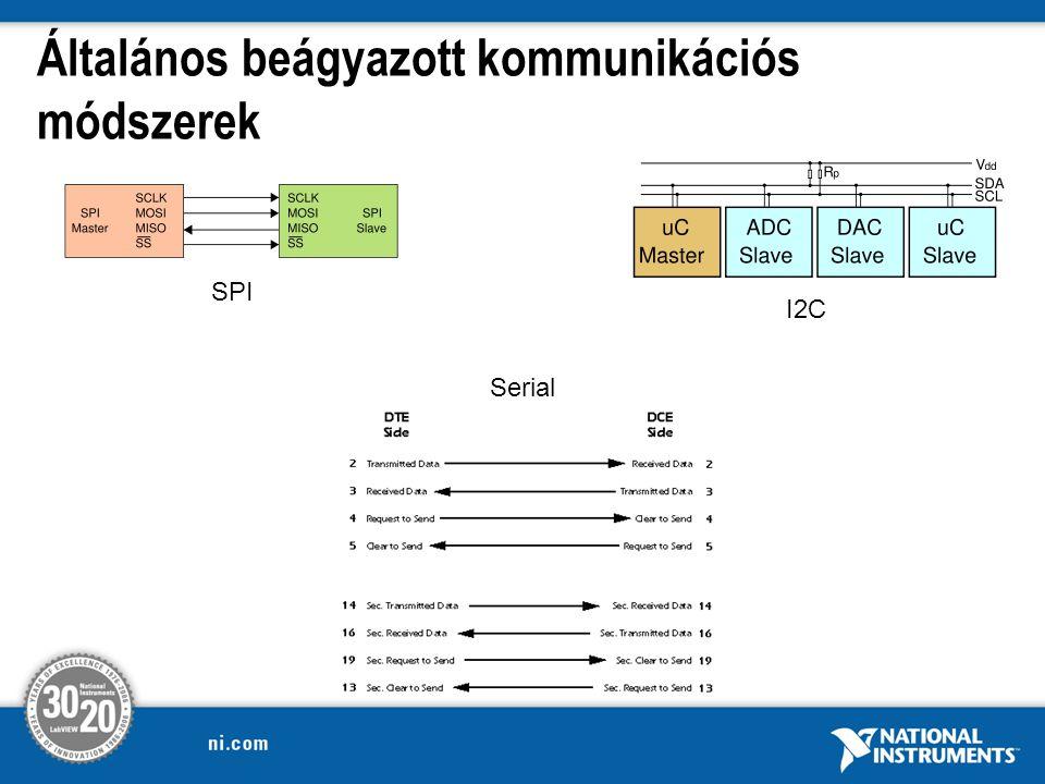 Általános beágyazott kommunikációs módszerek SPI I2C Serial