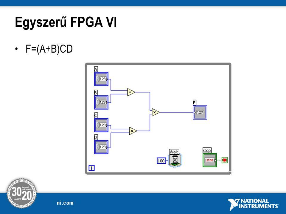 Egyszerű FPGA VI F=(A+B)CD