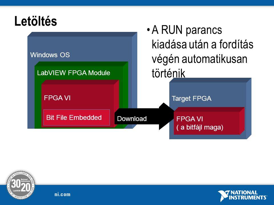 Target FPGA Letöltés Windows OS LabVIEW FPGA Module A RUN parancs kiadása után a fordítás végén automatikusan történik FPGA VI Bit File Embedded Download FPGA VI ( a bitfájl maga)