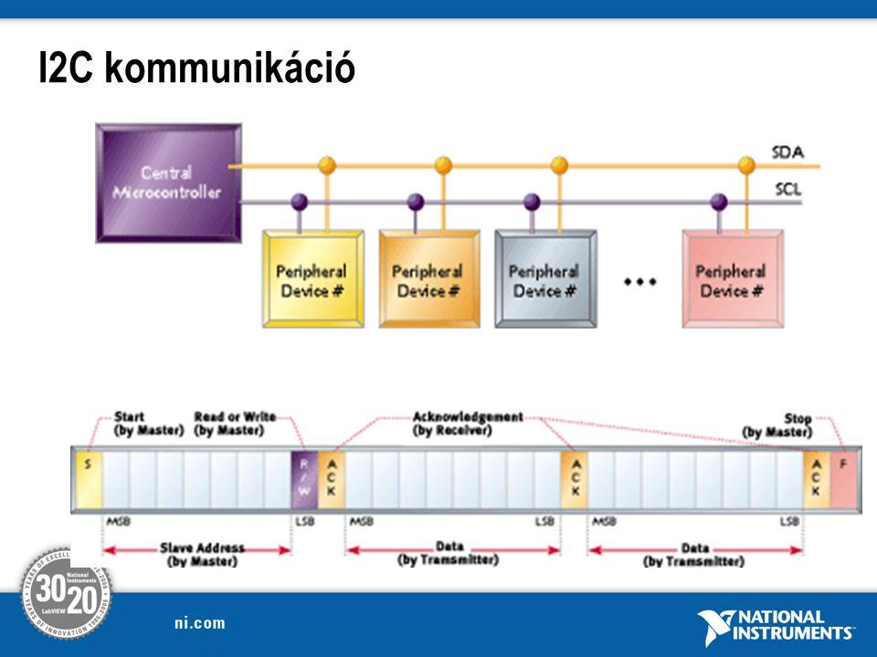 I2C kommunikáció