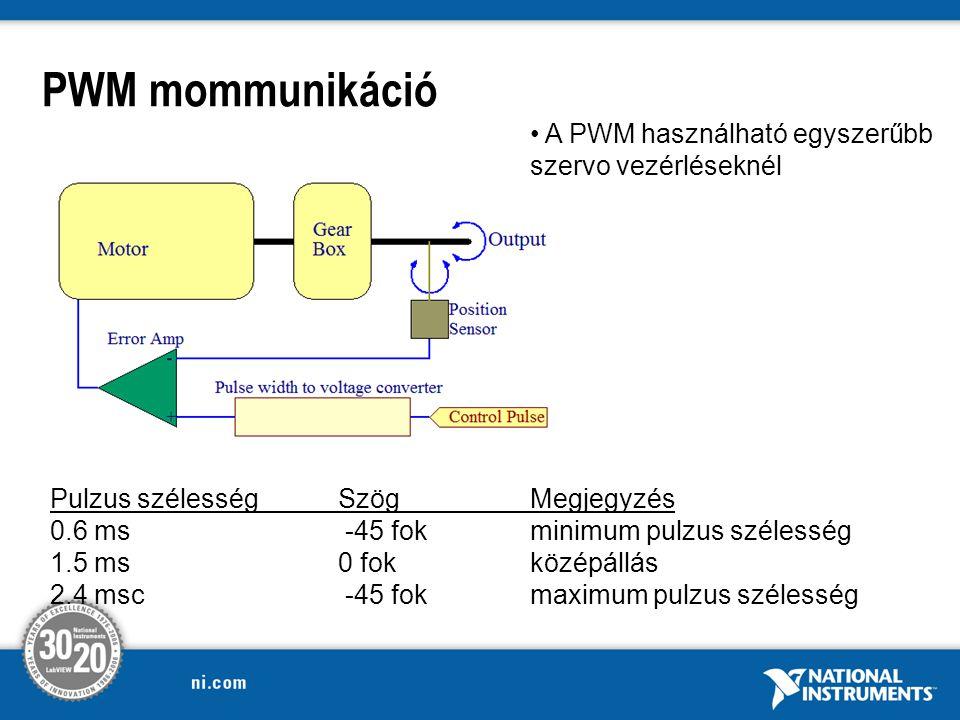 PWM mommunikáció A PWM használható egyszerűbb szervo vezérléseknél Pulzus szélesség Szög Megjegyzés 0.6 ms -45 fok minimum pulzus szélesség 1.5 ms0 fok középállás 2.4 msc -45 fok maximum pulzus szélesség