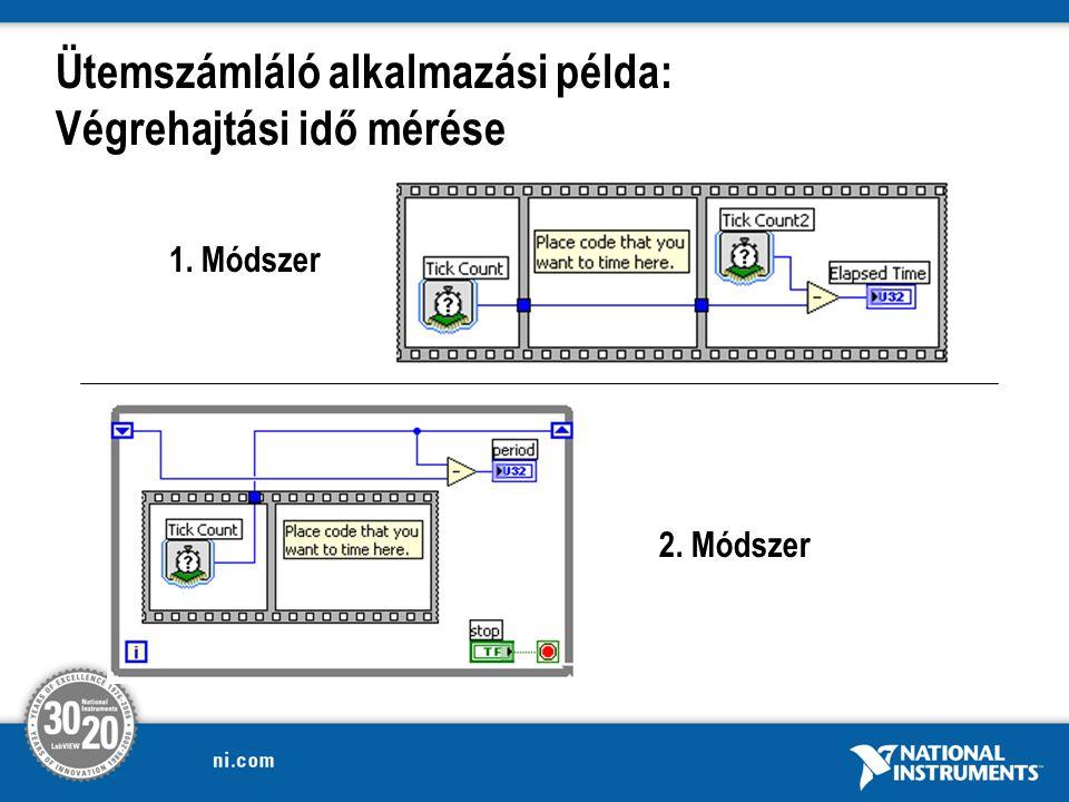 Ütemszámláló alkalmazási példa: Végrehajtási idő mérése 1. Módszer 2. Módszer