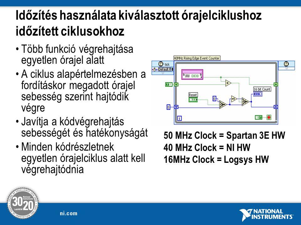 Időzítés használata kiválasztott órajelciklushoz időzített ciklusokhoz Több funkció végrehajtása egyetlen órajel alatt A ciklus alapértelmezésben a fordításkor megadott órajel sebesség szerint hajtódik végre Javítja a kódvégrehajtás sebességét és hatékonyságát Minden kódrészletnek egyetlen órajelciklus alatt kell végrehajtódnia 50 MHz Clock = Spartan 3E HW 40 MHz Clock = NI HW 16MHz Clock = Logsys HW