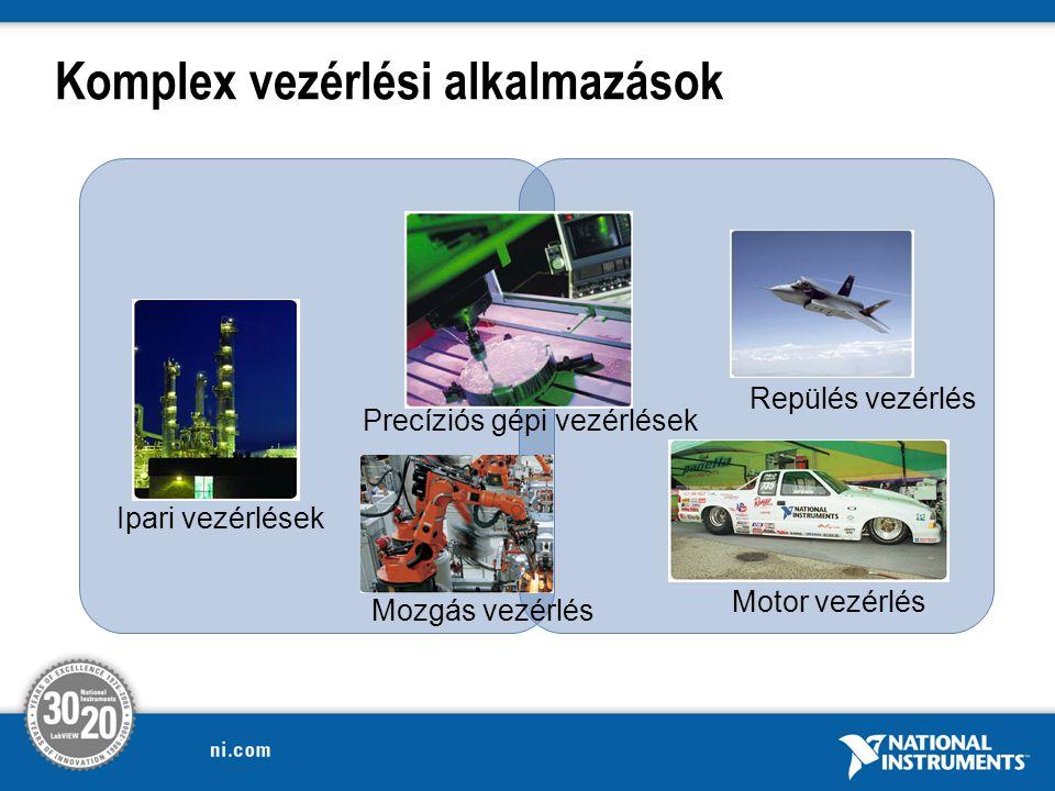 Komplex vezérlési alkalmazások Repülés vezérlés Motor vezérlés Precíziós gépi vezérlések Ipari vezérlések Mozgás vezérlés